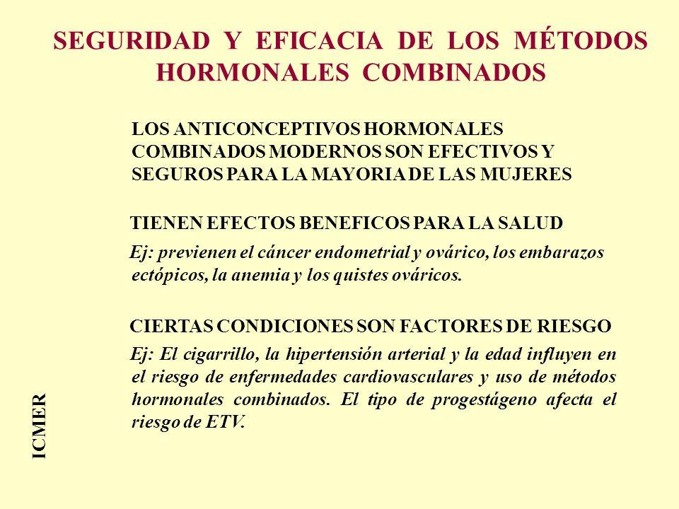SEGURIDAD Y EFICACIA DE LOS MÉTODOS HORMONALES COMBINADOS