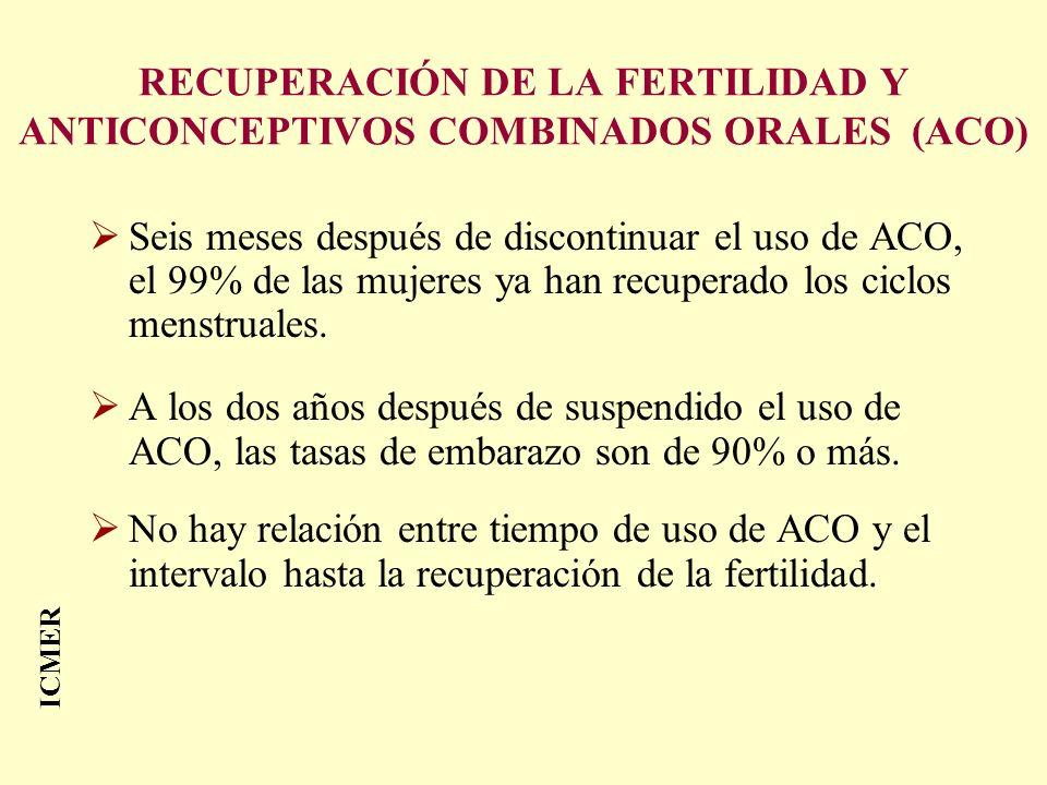 RECUPERACIÓN DE LA FERTILIDAD Y ANTICONCEPTIVOS COMBINADOS ORALES (ACO)