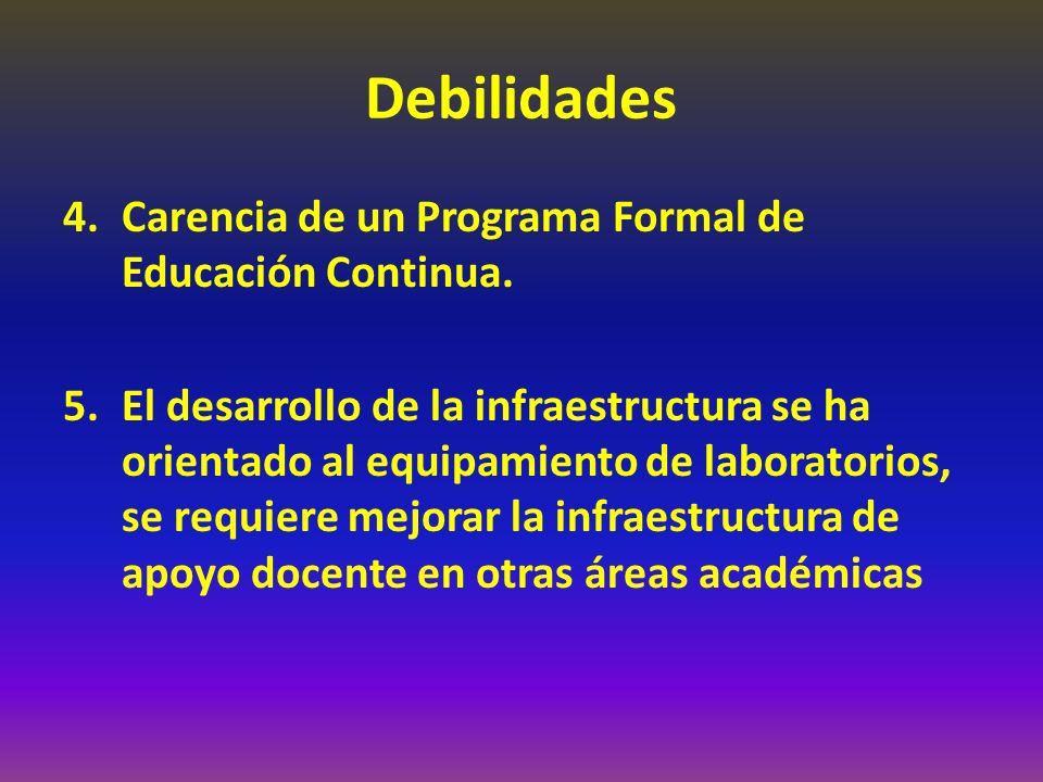 Debilidades Carencia de un Programa Formal de Educación Continua.