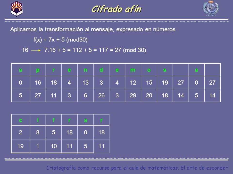 Cifrado afín Aplicamos la transformación al mensaje, expresado en números. f(x) = 7x + 5 (mod30) 16 7.16 + 5 = 112 + 5 = 117 = 27 (mod 30)