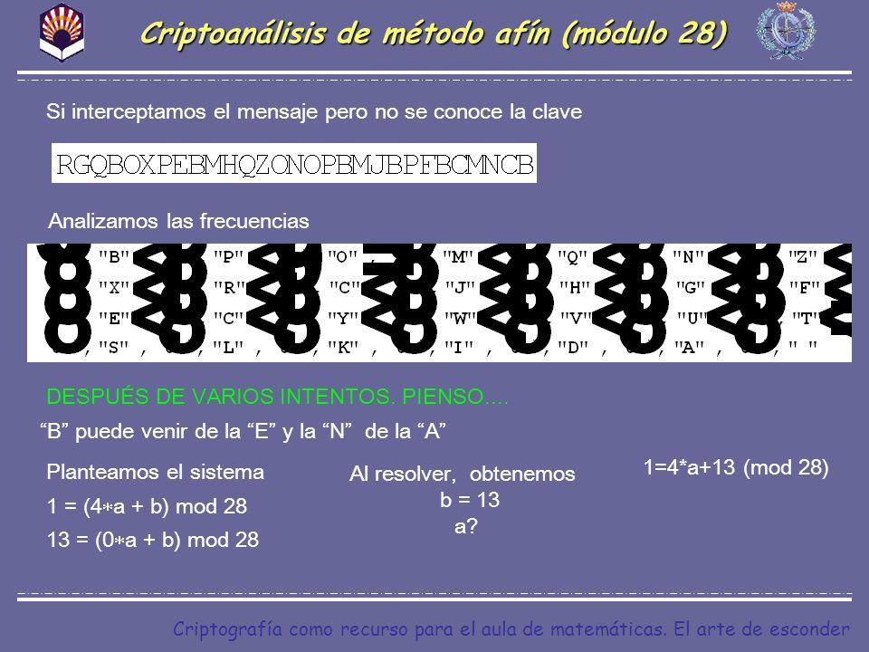Criptoanálisis de método afín (módulo 28)