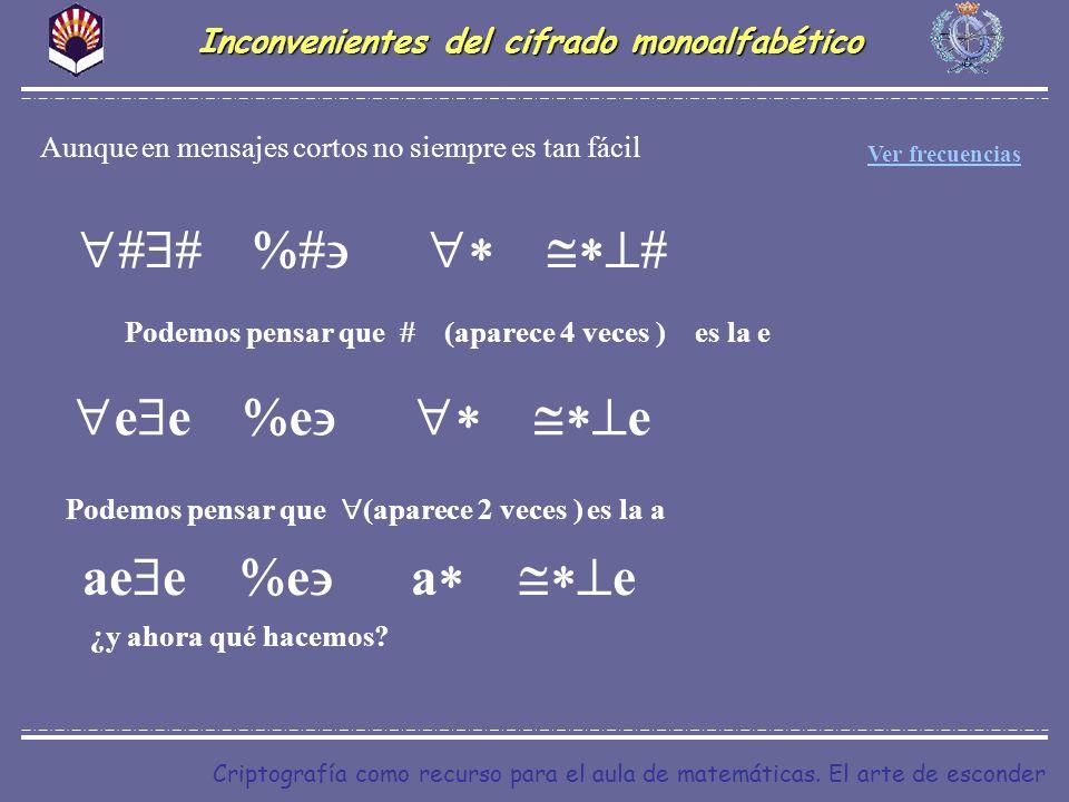 Inconvenientes del cifrado monoalfabético