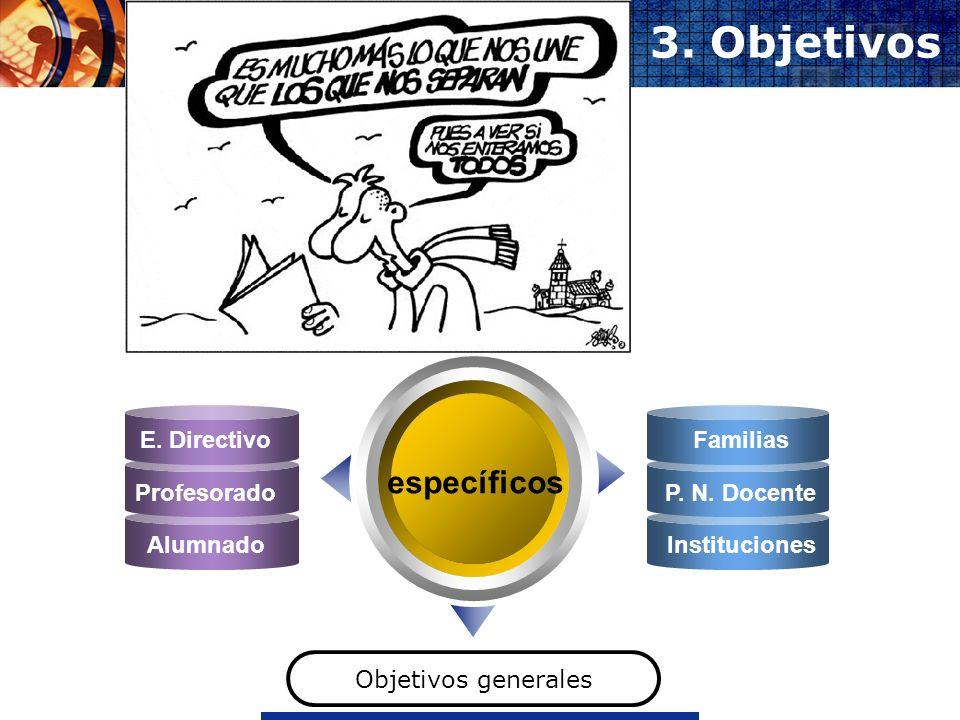 3. Objetivos específicos Objetivos generales E. Directivo Profesorado
