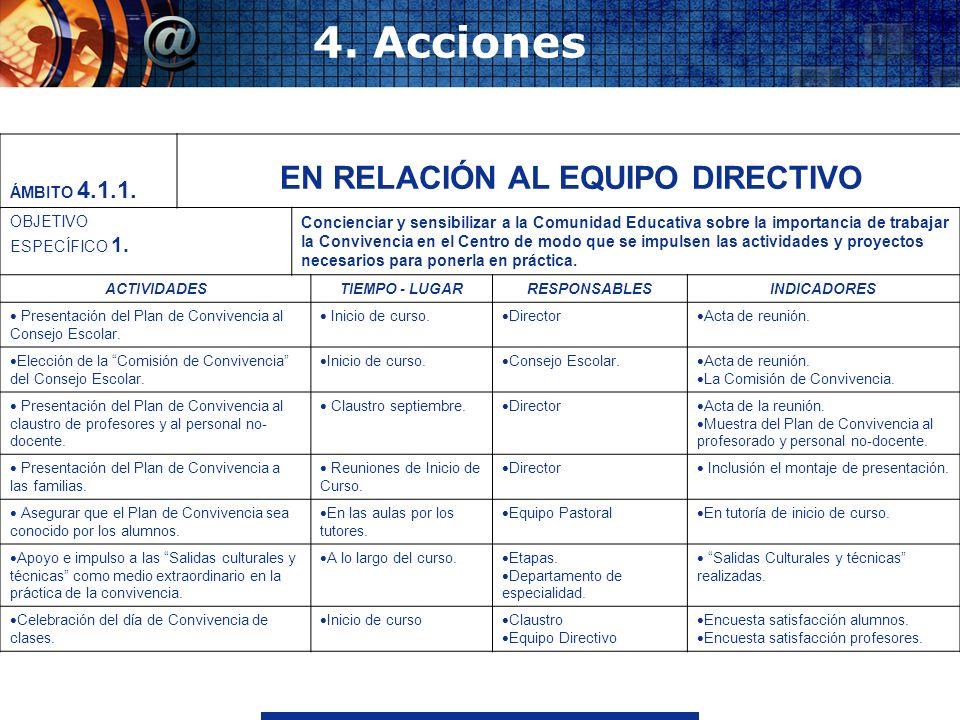 EN RELACIÓN AL EQUIPO DIRECTIVO
