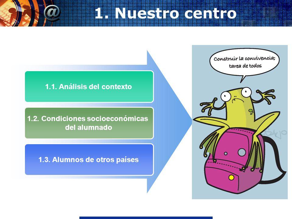 1.2. Condiciones socioeconómicas 1.3. Alumnos de otros países