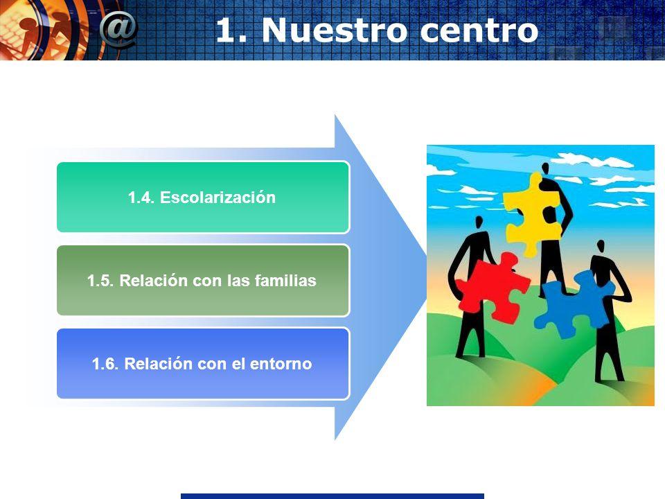 1.5. Relación con las familias 1.6. Relación con el entorno