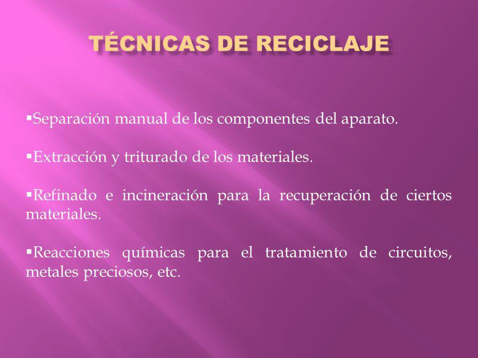Técnicas de reciclaje Separación manual de los componentes del aparato. Extracción y triturado de los materiales.