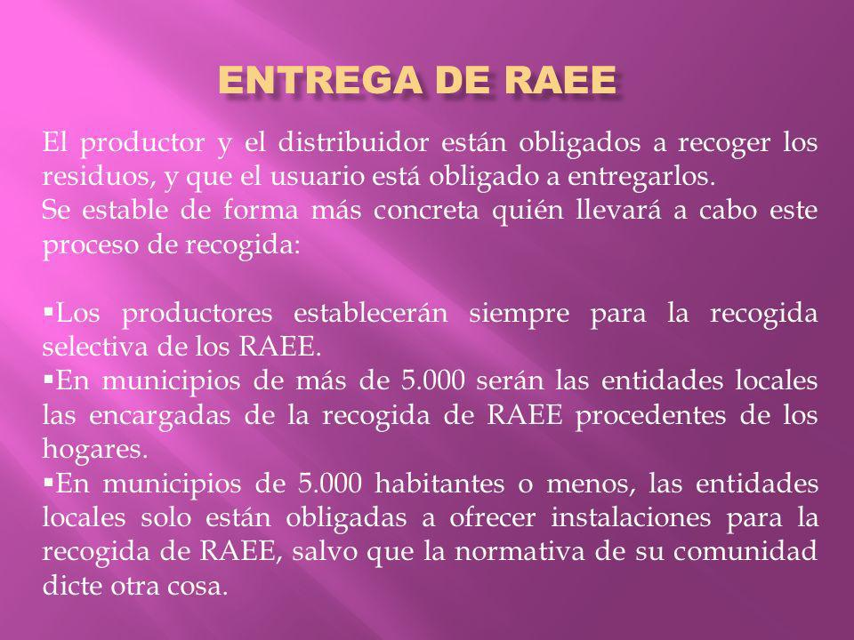 Entrega de RAEE El productor y el distribuidor están obligados a recoger los residuos, y que el usuario está obligado a entregarlos.