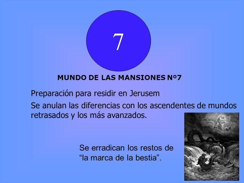 7 Preparación para residir en Jerusem