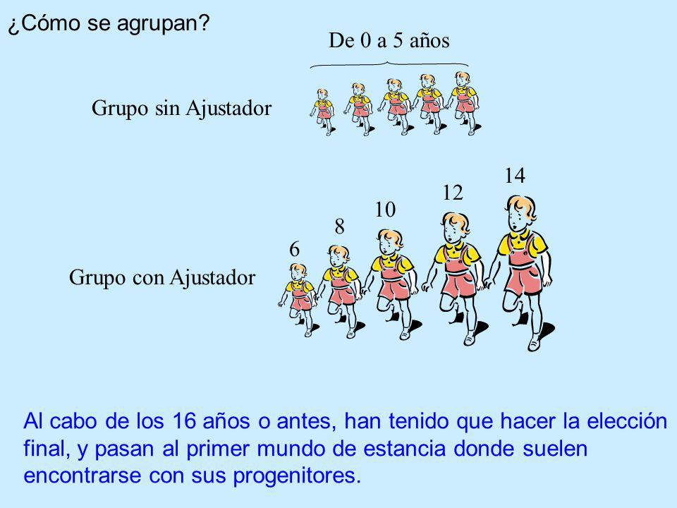 ¿Cómo se agrupan De 0 a 5 años. Grupo sin Ajustador. 14. 12. 10. 8. 6. Grupo con Ajustador.