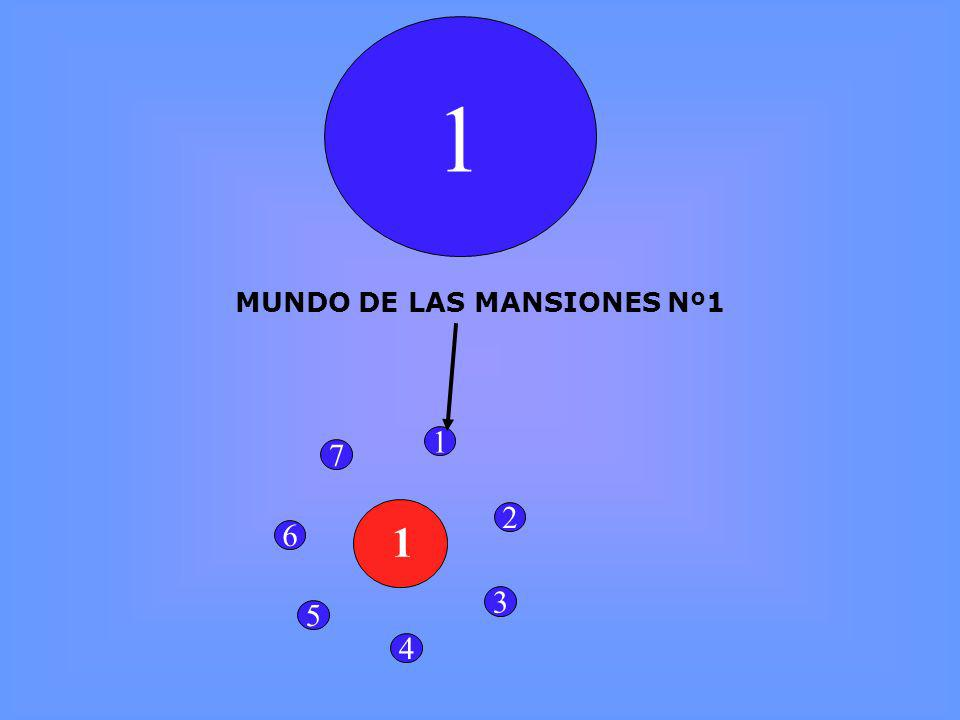 1 MUNDO DE LAS MANSIONES Nº1 5 4 3 2 1 7 6