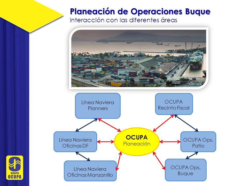 Planeación de Operaciones Buque