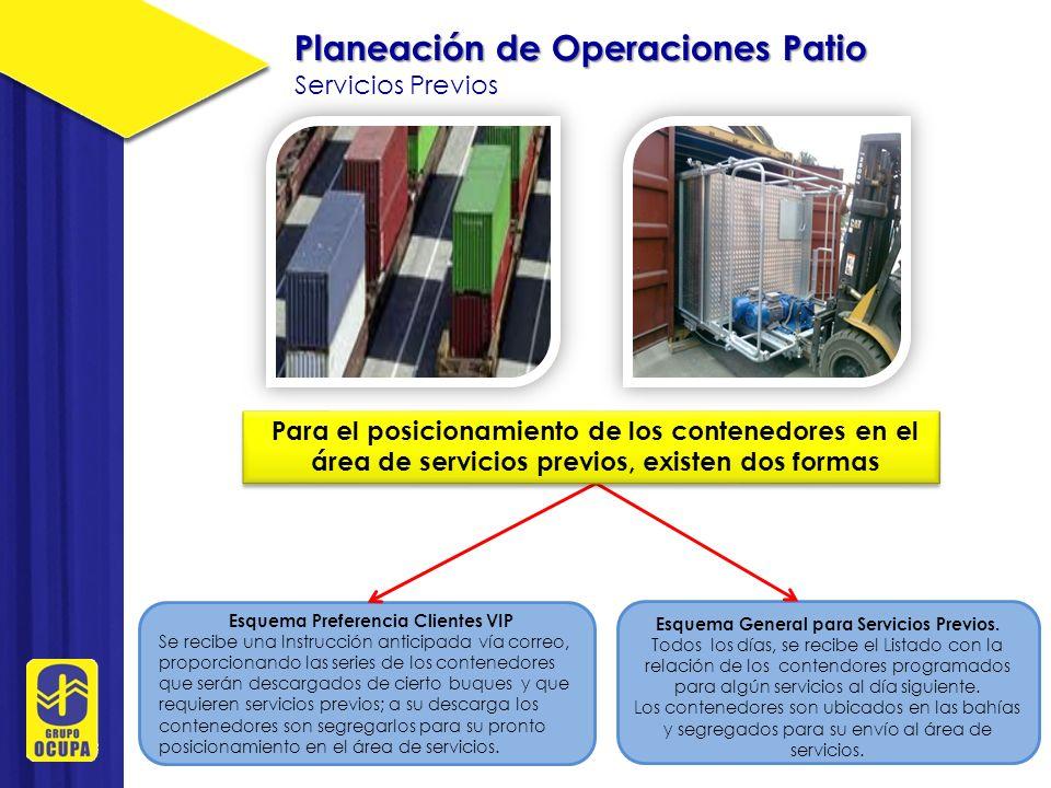Planeación de Operaciones Patio