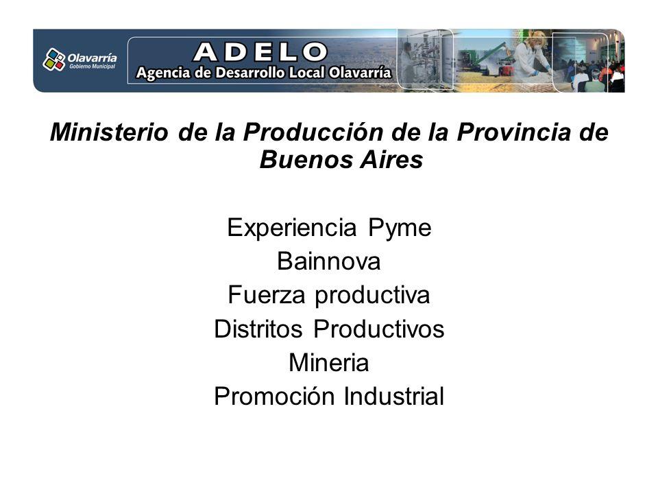 Ministerio de la Producción de la Provincia de Buenos Aires