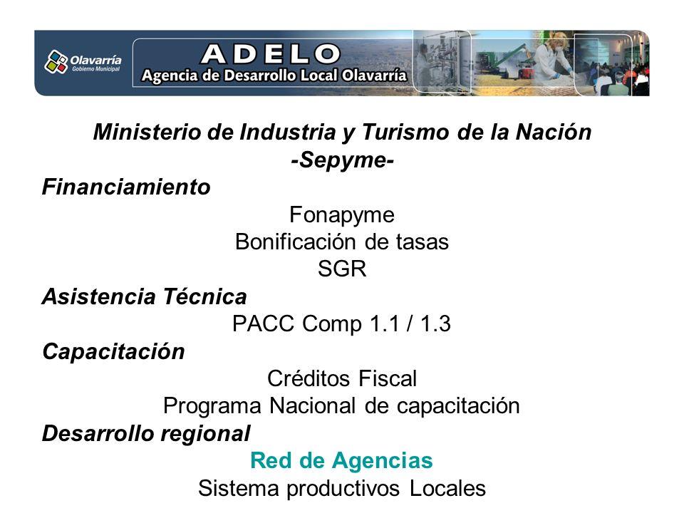 Ministerio de Industria y Turismo de la Nación