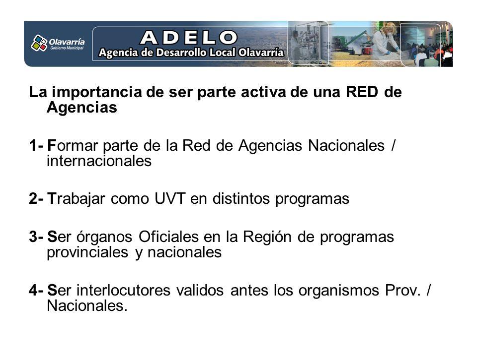 La importancia de ser parte activa de una RED de Agencias