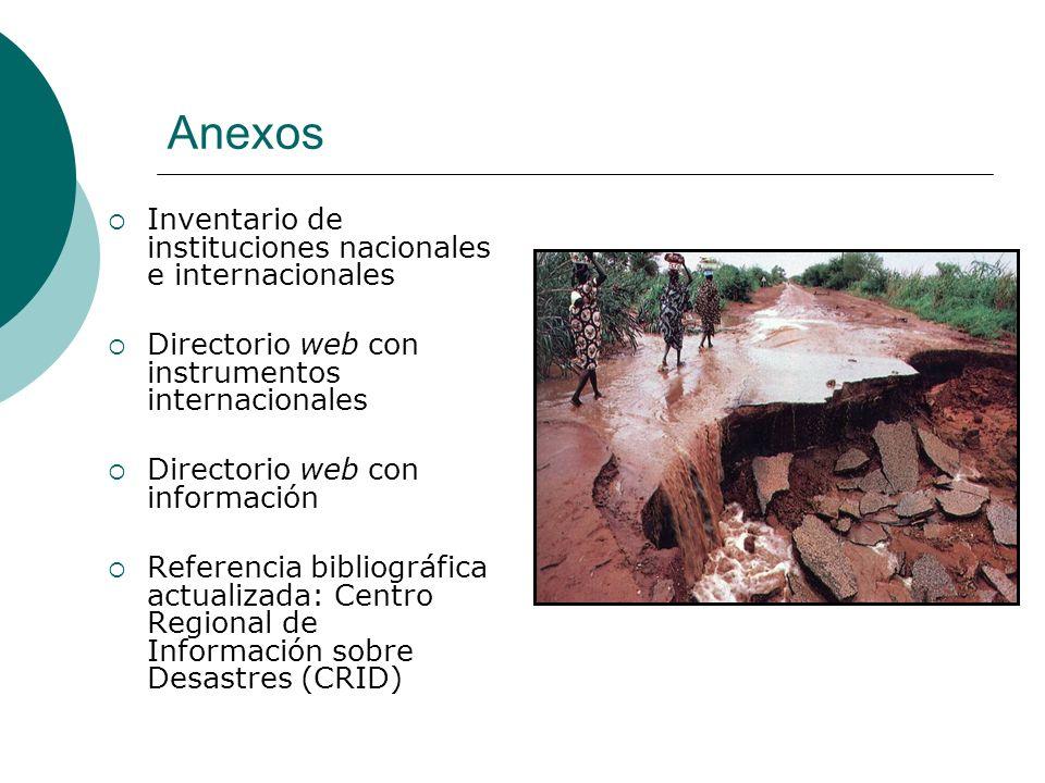 Anexos Inventario de instituciones nacionales e internacionales
