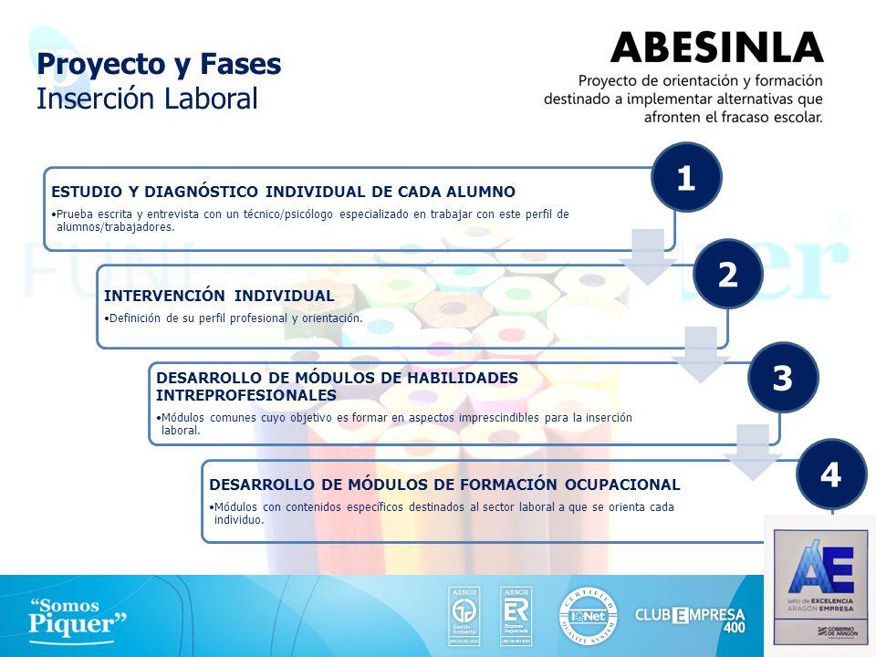 1 2 3 4 Proyecto y Fases Inserción Laboral FUNDACIÓN PIQUER