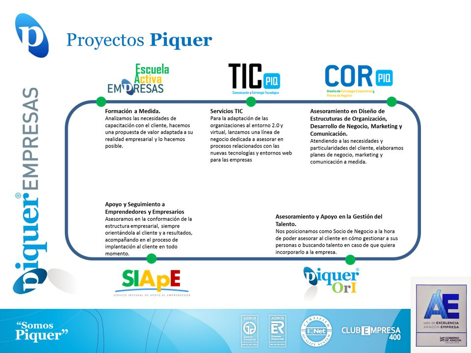 Proyectos Piquer