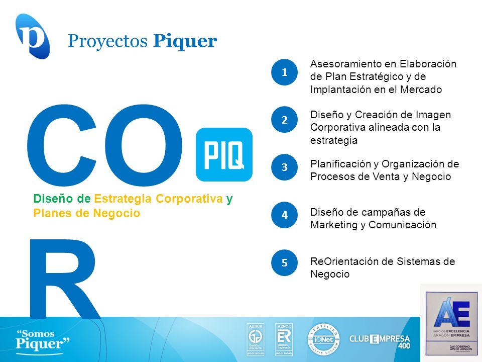 COR PIQ Proyectos Piquer 1 2 3 Diseño de Estrategia Corporativa y