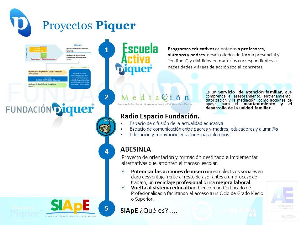 Proyectos Piquer 1 2 Radio Espacio Fundación. 4 ABESINLA 5