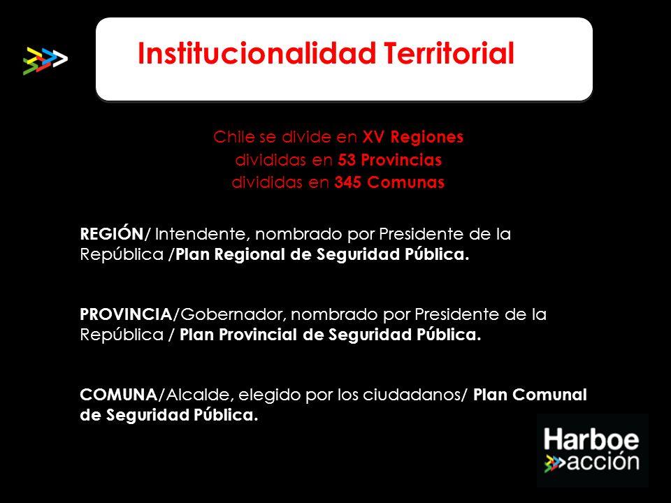 Institucionalidad Territorial