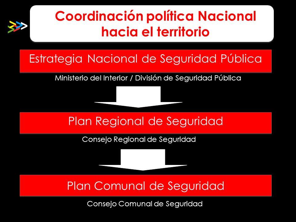 Coordinación política Nacional