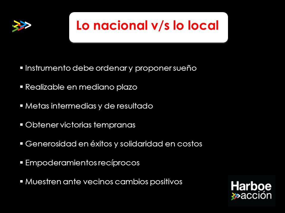 Lo nacional v/s lo local