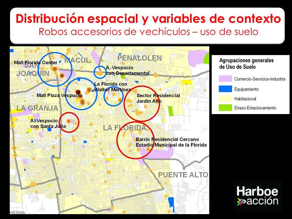 Distribución espacial y variables de contexto