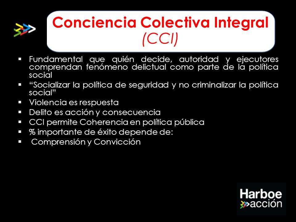 Conciencia Colectiva Integral