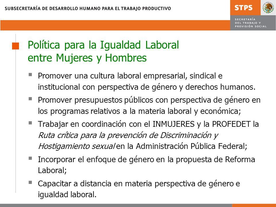 Política para la Igualdad Laboral entre Mujeres y Hombres