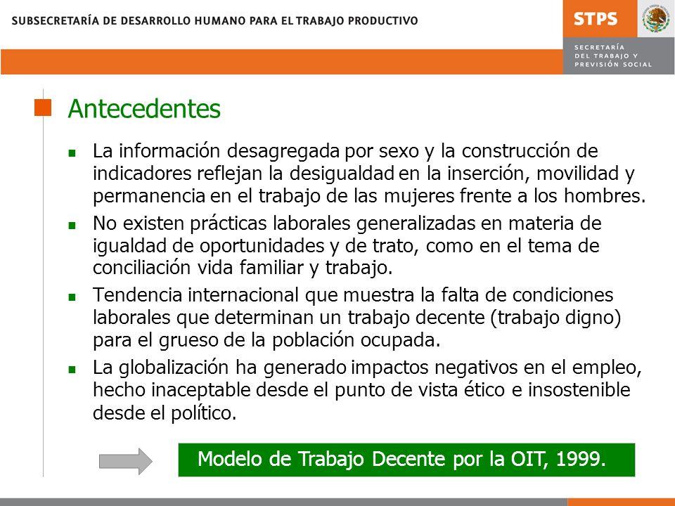 Antecedentes Modelo de Trabajo Decente por la OIT, 1999.