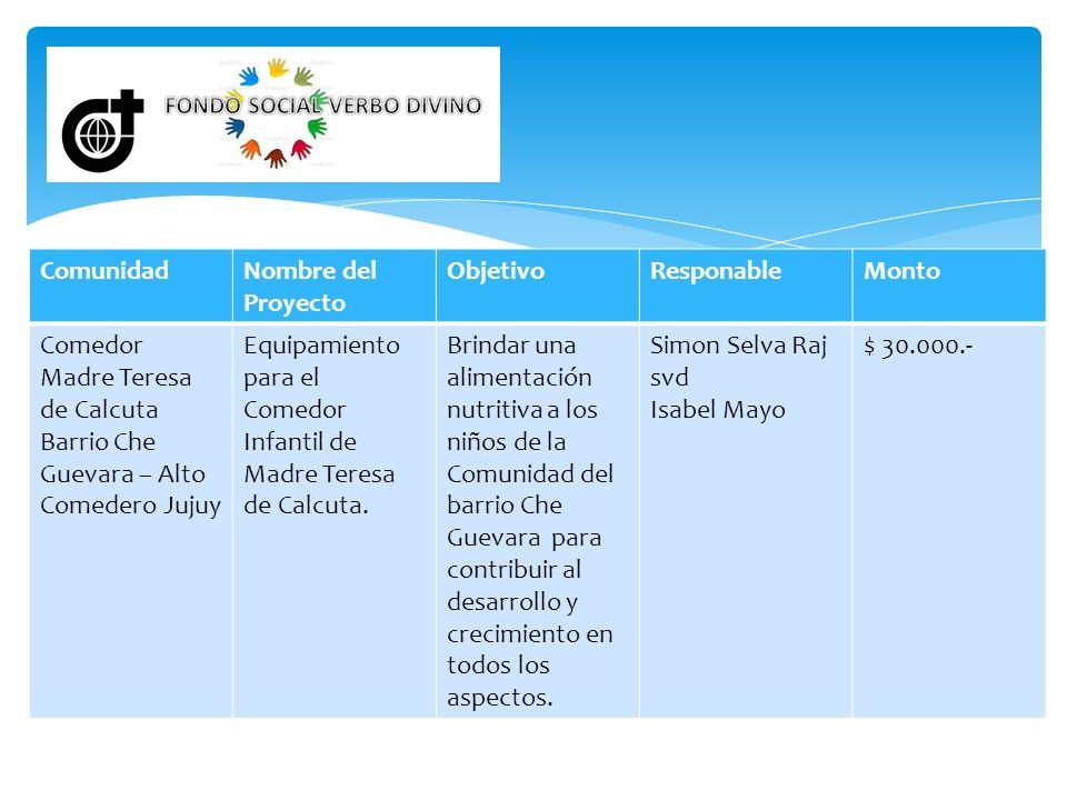 Comunidad Nombre del Proyecto. Objetivo. Responable. Monto. Comedor Madre Teresa de Calcuta Barrio Che Guevara – Alto Comedero Jujuy.