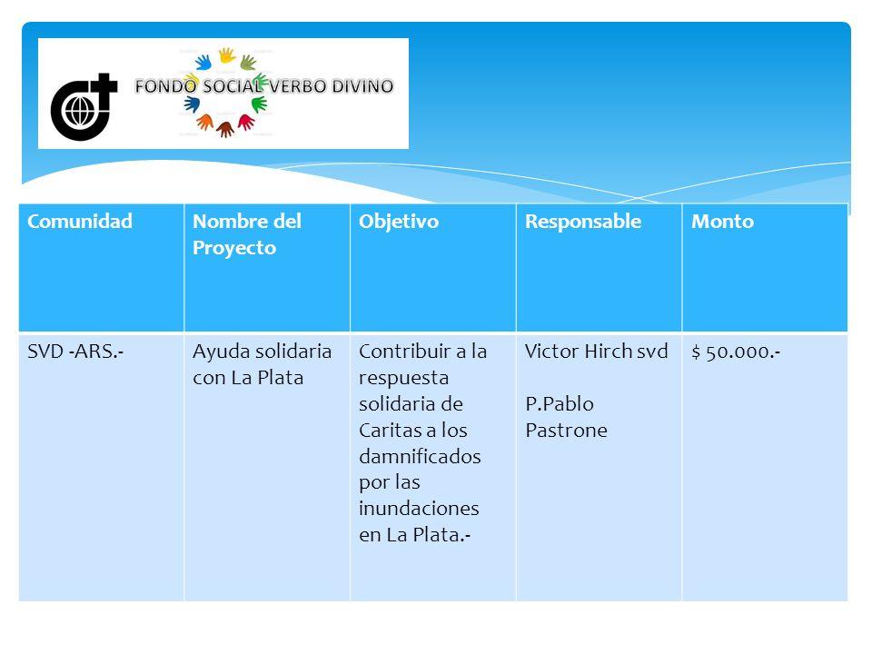 Comunidad Nombre del Proyecto. Objetivo. Responsable. Monto. SVD -ARS.- Ayuda solidaria con La Plata.