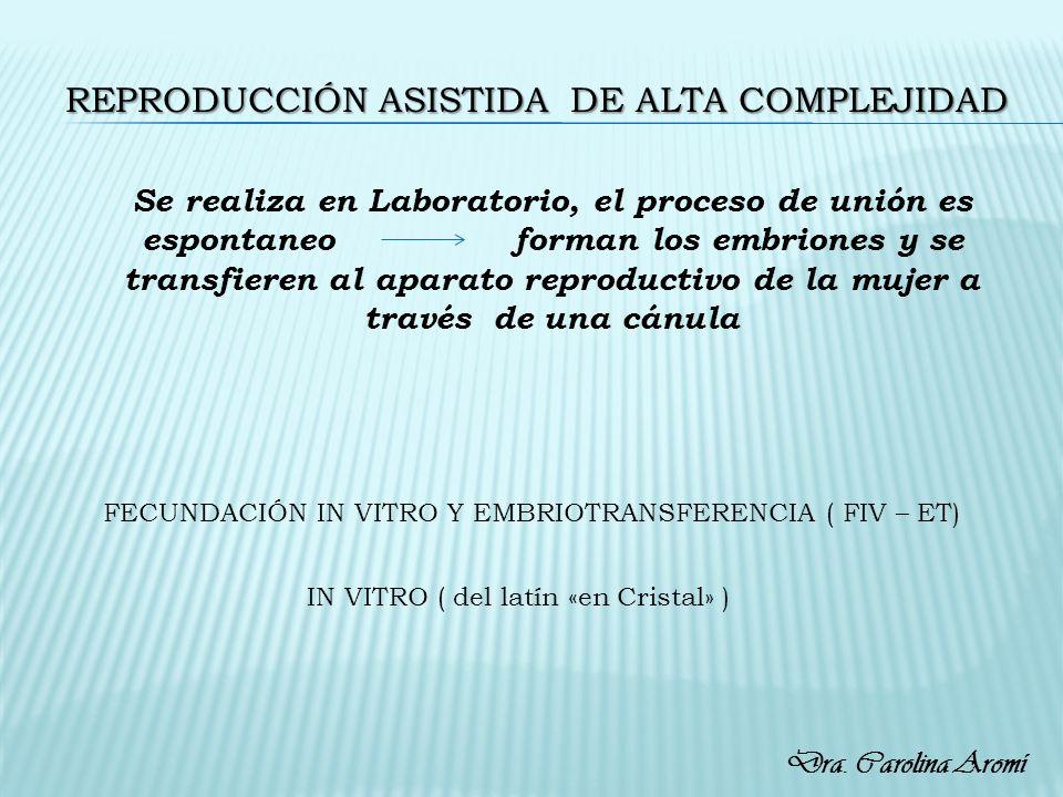 REPRODUCCIÓN ASISTIDA DE ALTA COMPLEJIDAD
