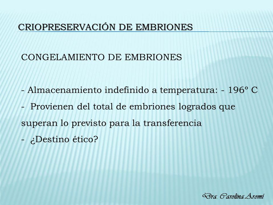 Criopreservación de embriones