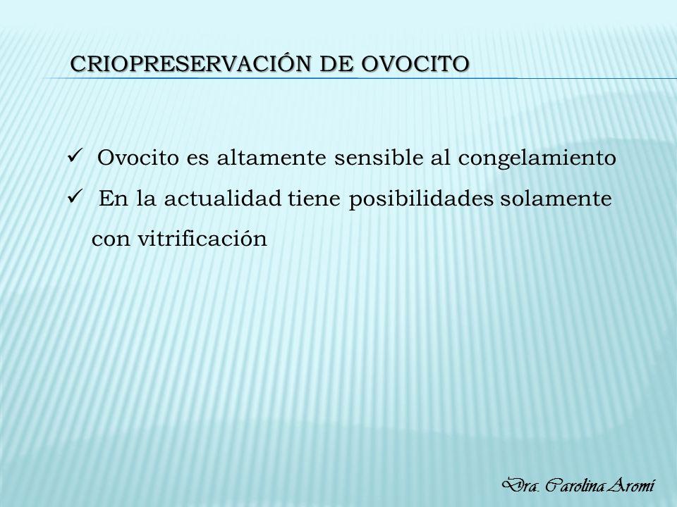 Criopreservación de ovocito