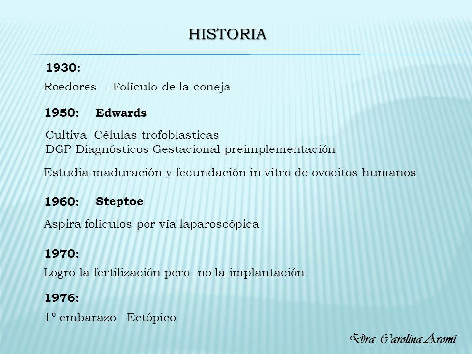 HISTORIA Dra. Carolina Aromí 1930: Roedores - Folículo de la coneja
