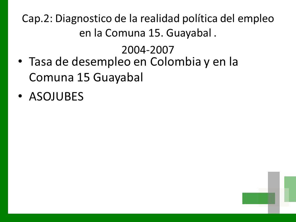 Tasa de desempleo en Colombia y en la Comuna 15 Guayabal ASOJUBES
