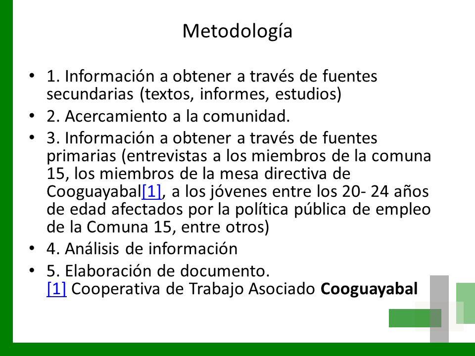 Metodología 1. Información a obtener a través de fuentes secundarias (textos, informes, estudios) 2. Acercamiento a la comunidad.