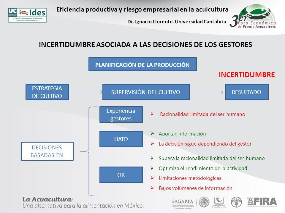 INCERTIDUMBRE ASOCIADA A LAS DECISIONES DE LOS GESTORES INCERTIDUMBRE