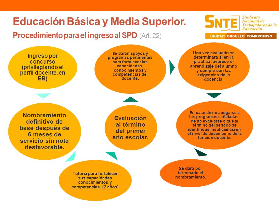 Educación Básica y Media Superior