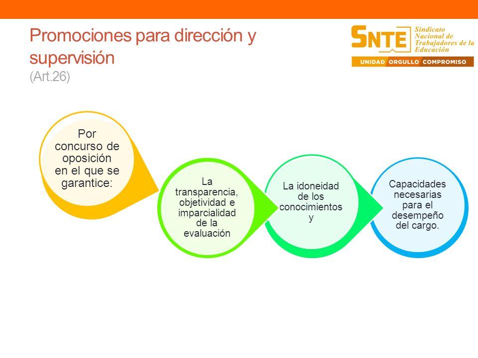 Promociones para dirección y supervisión (Art.26)