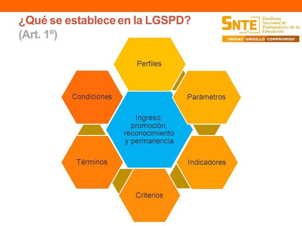 ¿Qué se establece en la LGSPD (Art. 1º)