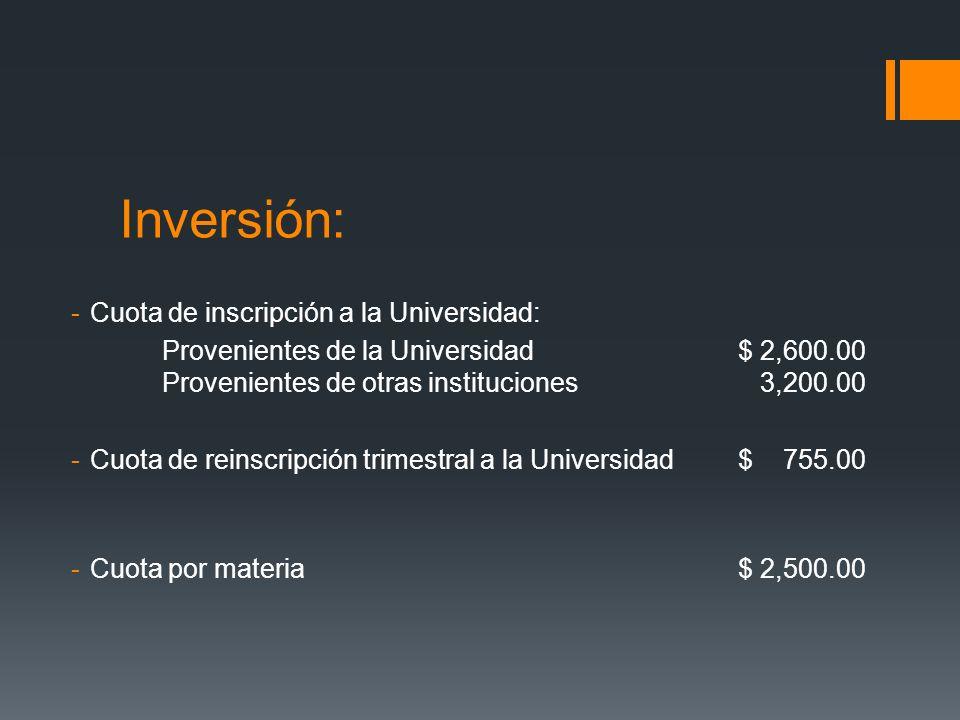 Inversión: Cuota de inscripción a la Universidad: