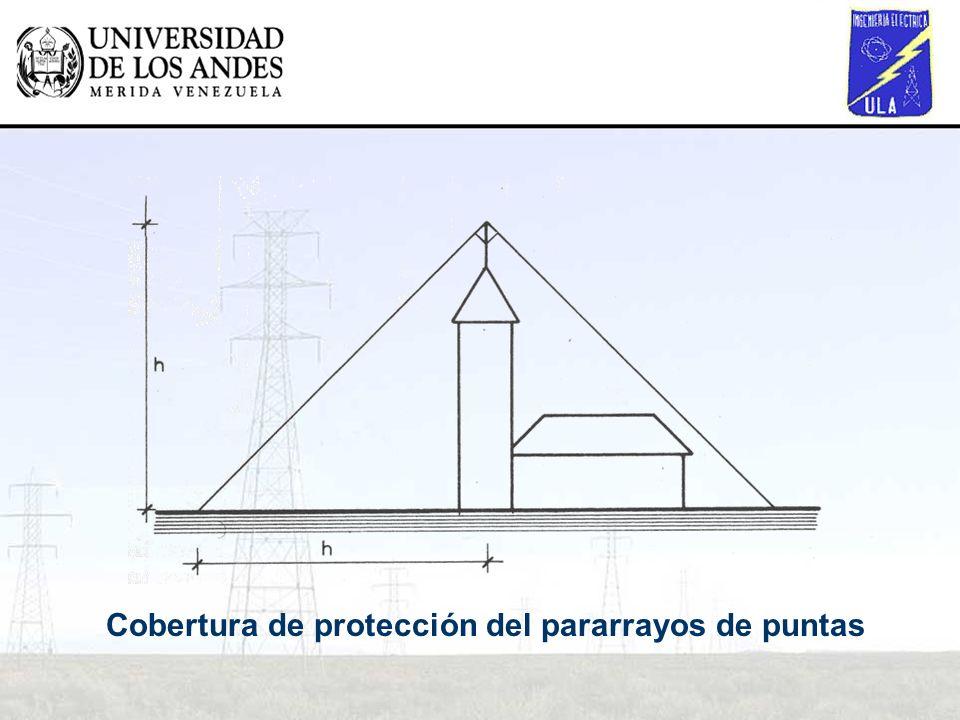 Cobertura de protección del pararrayos de puntas