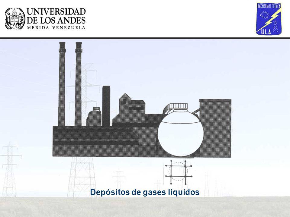 Depósitos de gases líquidos
