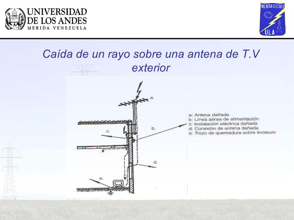 Caída de un rayo sobre una antena de T.V exterior