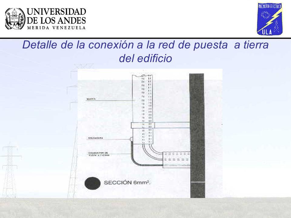 Detalle de la conexión a la red de puesta a tierra del edificio