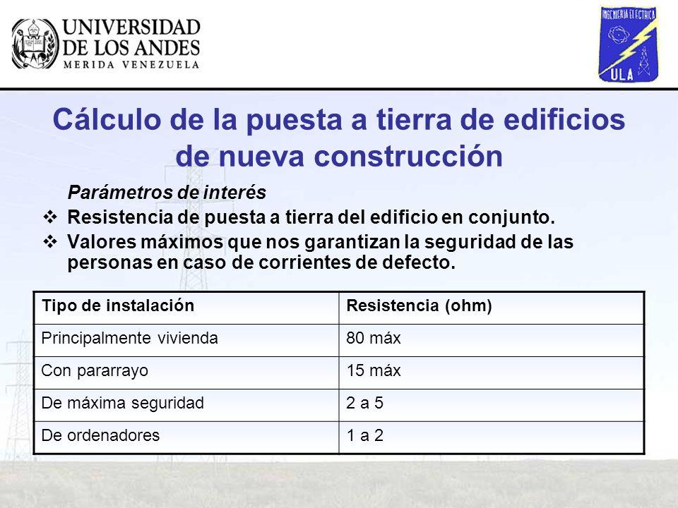 Cálculo de la puesta a tierra de edificios de nueva construcción